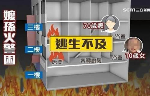 火災為何不用「氣墊」?消防隊這樣說